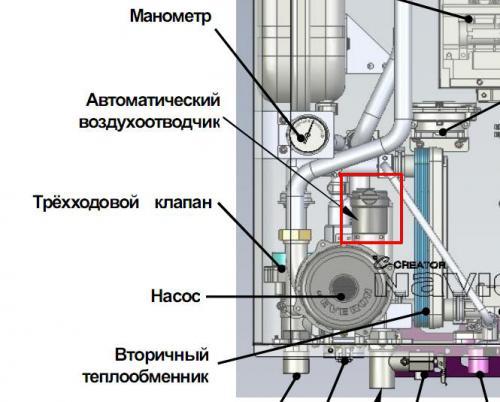 Красным выделен автоматический воздухоотводчик